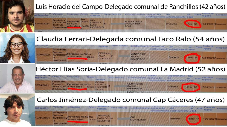 SITAS denunció que 4 delegados comunales de Tucumán fueron vacunados de  manera irregular   InfoAguilares